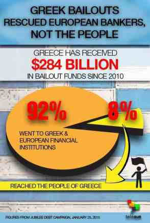 greek-bailouts
